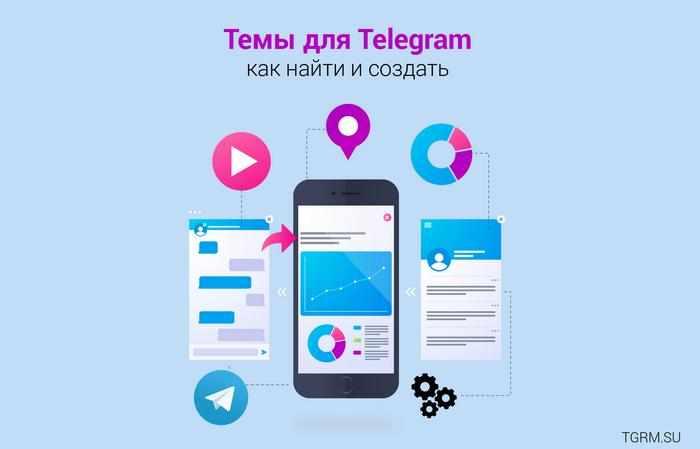 картинка: темы для телеграм
