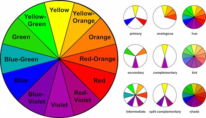 Цвет в дизайне