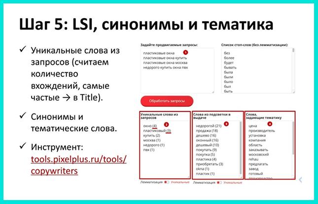 LSI в ТЗ для копирайтера