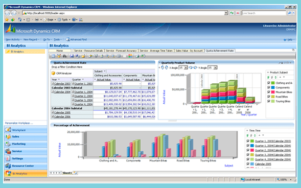 CRM-система, ориентированная на сектор продаж, маркетинга и обслуживания клиентов