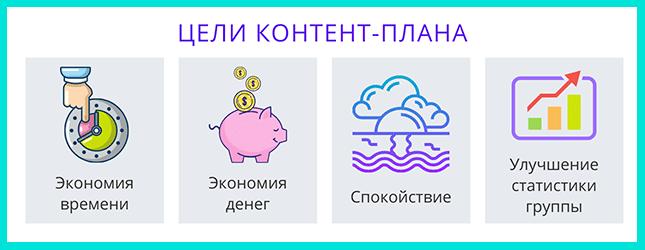 Цели контент-плана для группы Вконтакте
