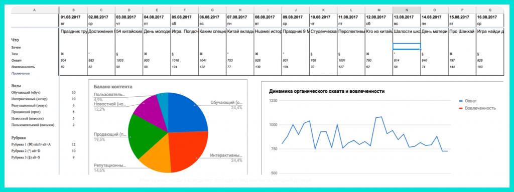 Контент-план пример в Exel