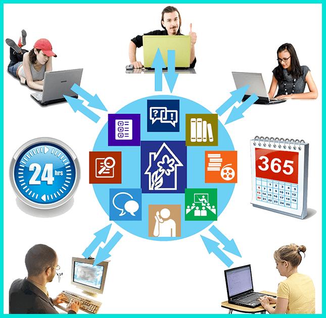 Онлайн-курсы – это лучший вариант получения новой профессии