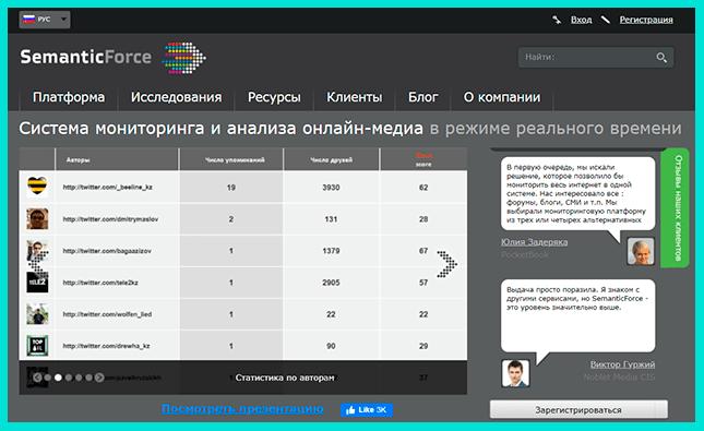 SemanticForce - полезное приложение для анализа аккаунта Инстаграм
