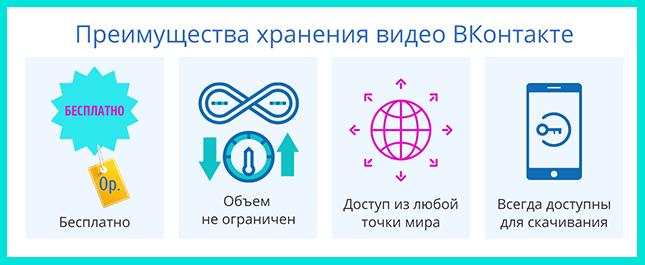 Преимущества хранения видео в Вконтакте