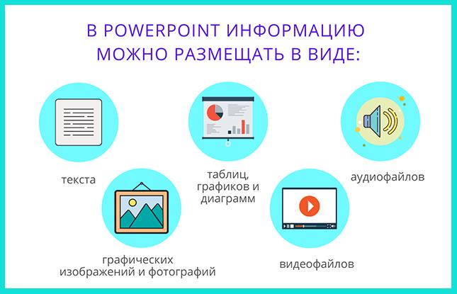 Информация в презентации Powerpoint