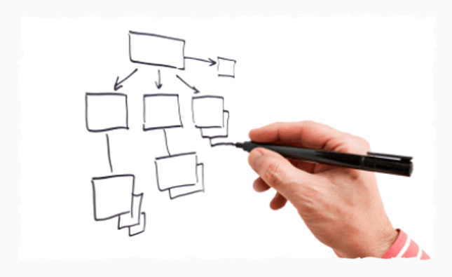 Структура сайта: шаблон, движок, база данных