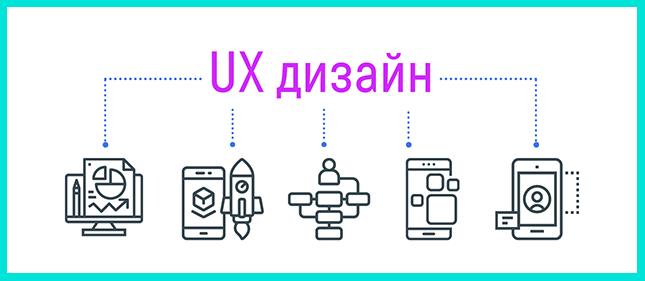 UX дизайн - особенности
