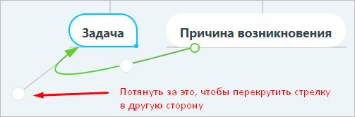 Изменение формы и расположения связи