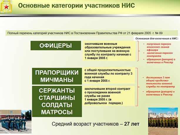 Основные категории участников НИС