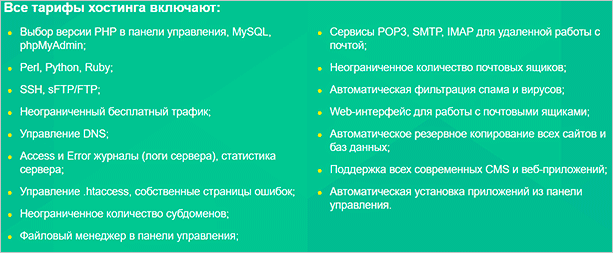 Параметры сервера