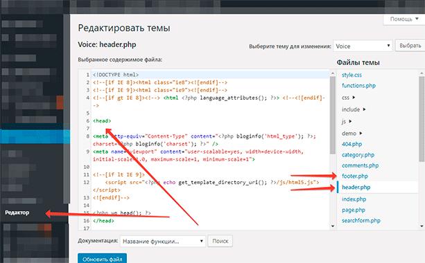 Вставка кода в шаблон WordPress