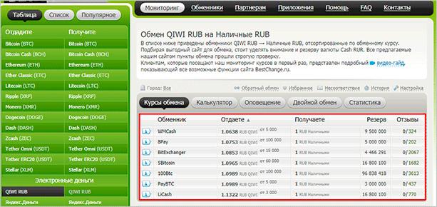 Сайт bestchange.net