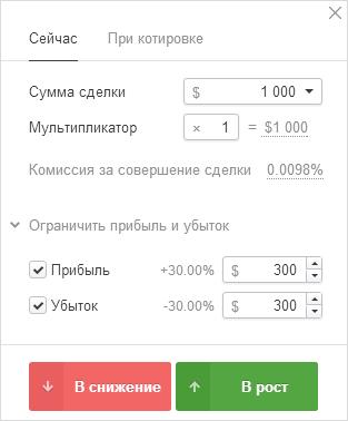 уровни Стоп Лосса и Тейк Профита