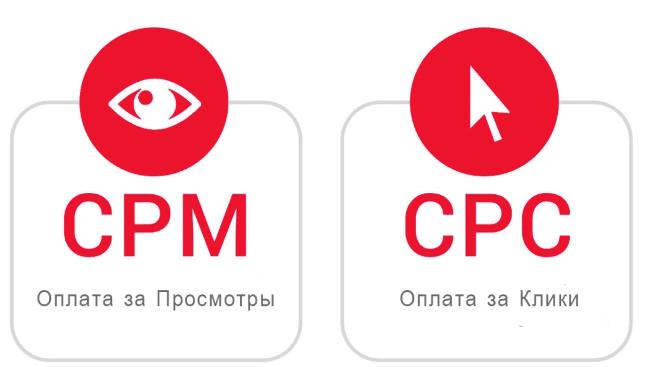 Отличие CPC от CPM