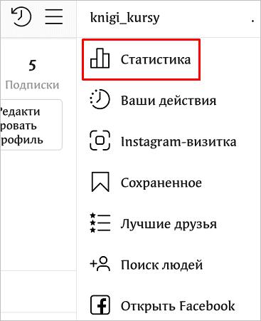 Данные об активности подписчиков
