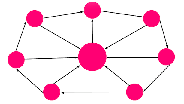 Кольцевая модель