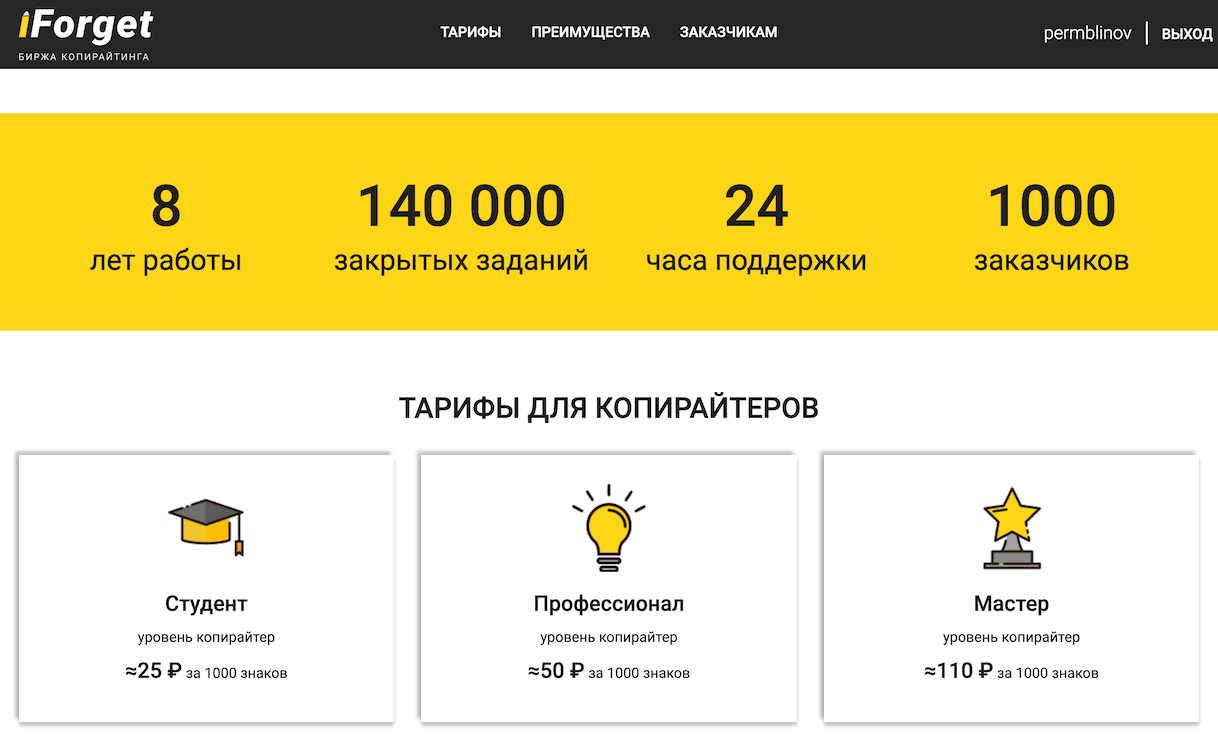 iforget.ru