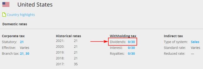 Налоговая ставка по дивидендам в США