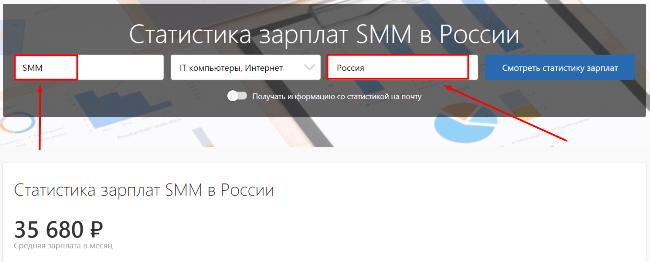 Доходы SMM-специалистов в России