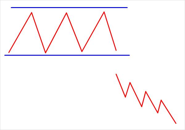 гэп отмежевания - схема