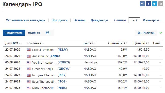 Календарь на investing.com