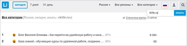 Поиск в рейтинге LiveInternet