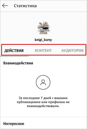 Сбор сведений о странице