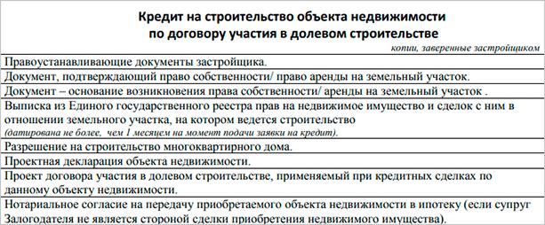 Документы по ДДУ