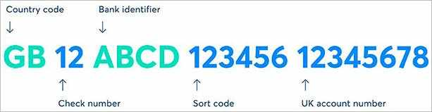 Расшифровка кода